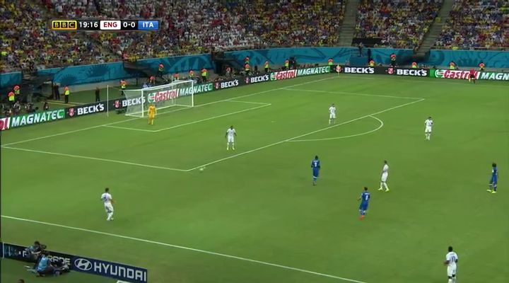 Fifa World Cup (2014) England vs Italy Group D
